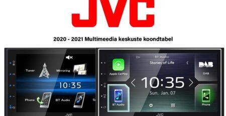 JVC 2020-2021 tootevalik