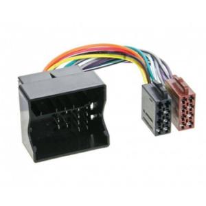 ISO adapterid