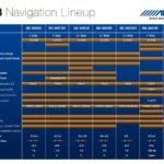 productpic_2013_navigation_lineup